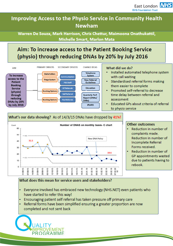 Improving access to the physio service in CHN