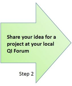 Starting a QI project - Step 2