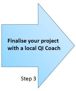 Starting a QI project - step 3