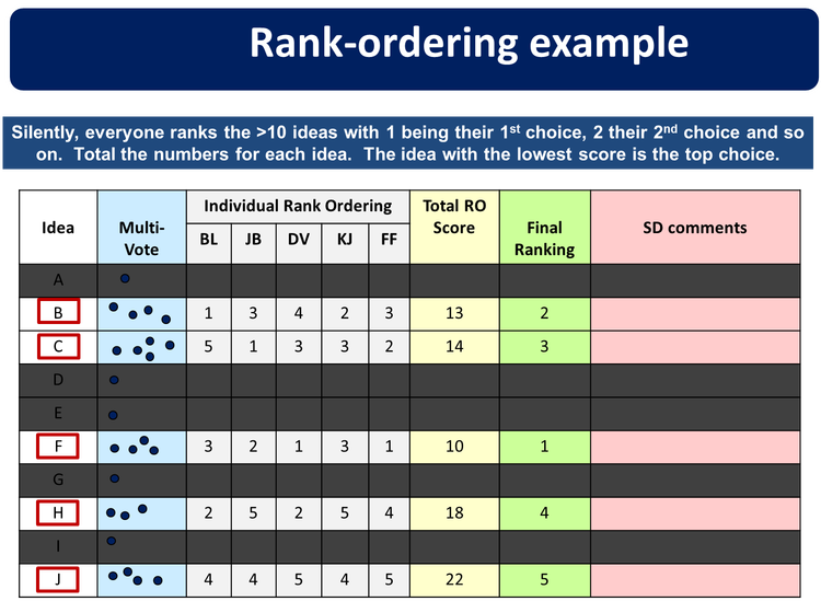 rank-ordering-example
