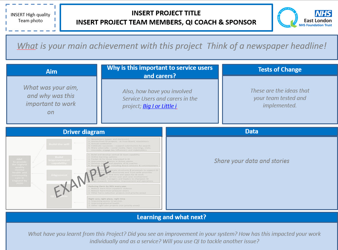 quality improvement report template - read poster template images professional report template