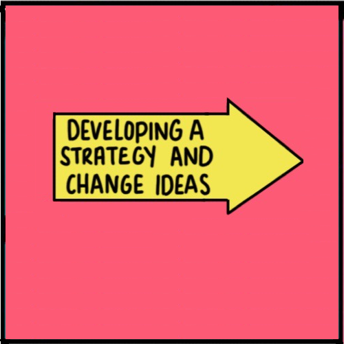 Developing a strategy & change ideas