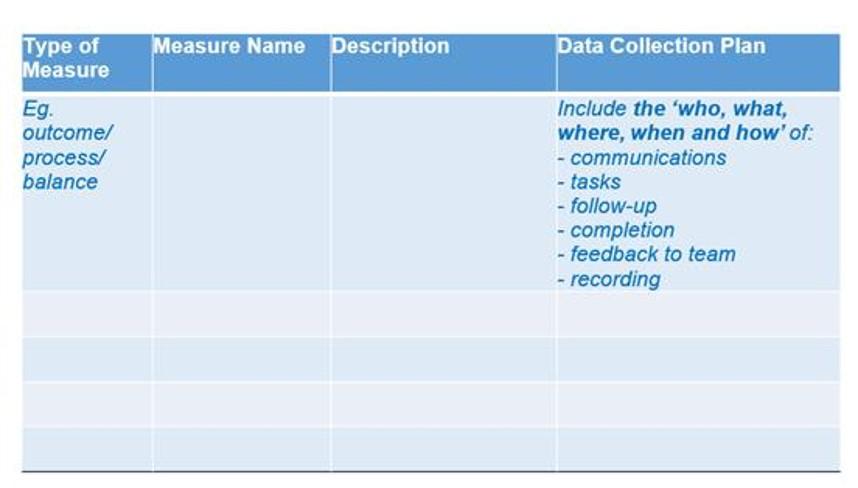 Data Collection Planning Template