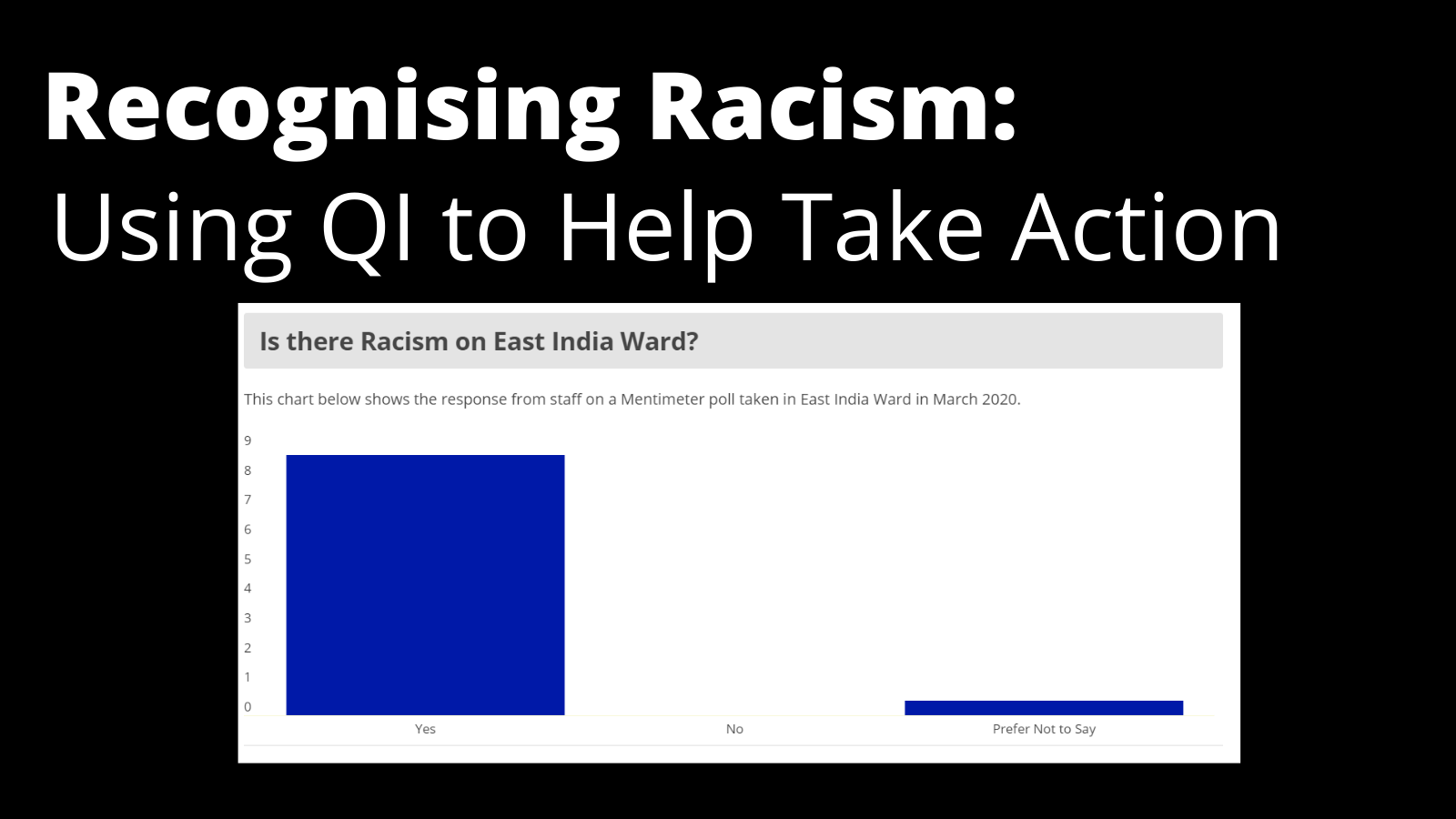 Recognising Racism: Using QI to Help Take Action
