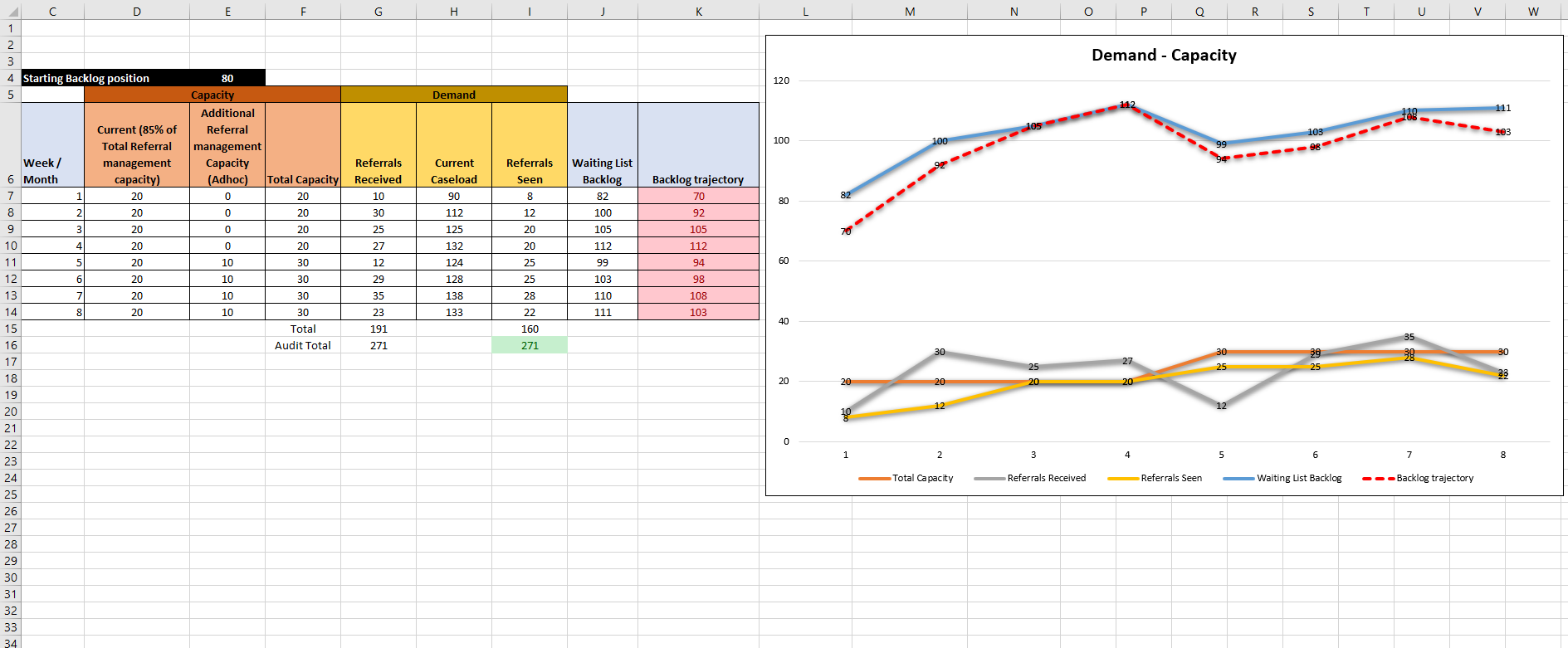 Trajectory Excel Template